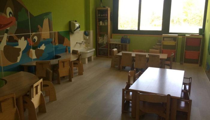 L'aula dei laboratori